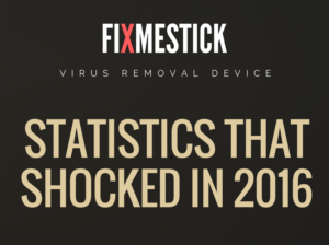 FixMeStick virus removal device statistics that shocked in 2016