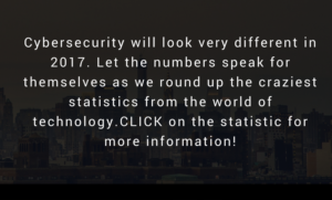 Cybersecurity will look very different in 2017. Let the numbers speak for themselves as we round up the craziest statistics from the world of technology. CLICK on the statistic for more information!